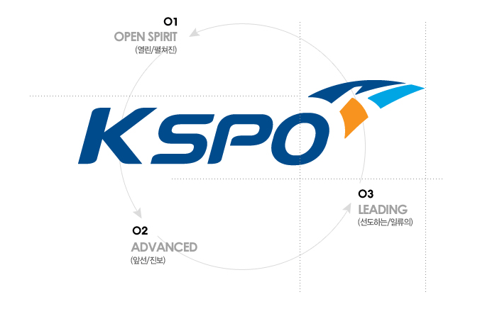 kspo ci logo - open spirit, advanced, leading